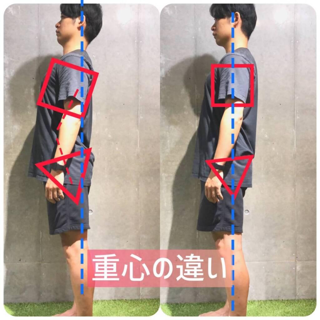 骨盤が過度に前傾している反り腰と正常な状態の重心の違い